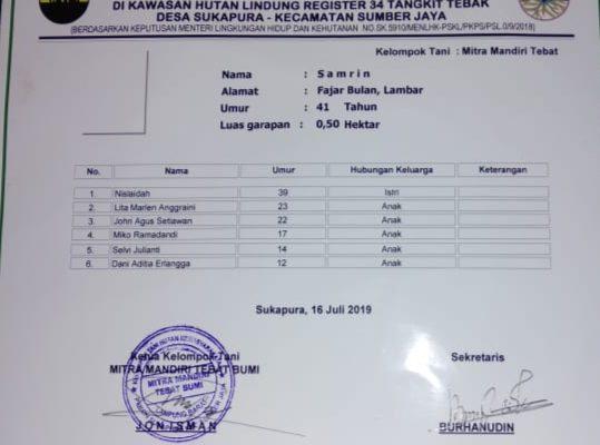 Pembuatan HKM Abal-abal Lampung Barat Diduga Diotaki Dinas Kehutanan